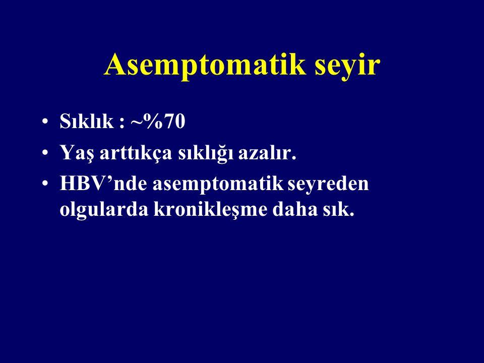 Asemptomatik seyir Sıklık : ~%70 Yaş arttıkça sıklığı azalır.