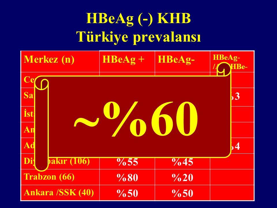 HBeAg (-) KHB Türkiye prevalansı