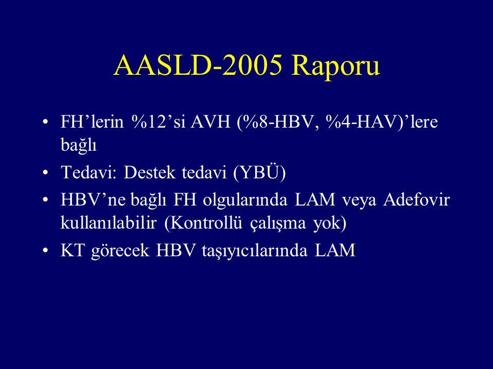 AASLD-2005 Raporu FH'lerin %12'si AVH (%8-HBV, %4-HAV)'lere bağlı