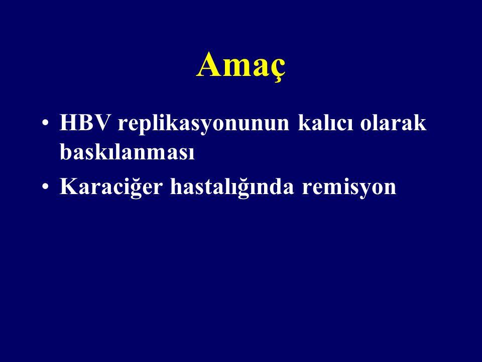 Amaç HBV replikasyonunun kalıcı olarak baskılanması