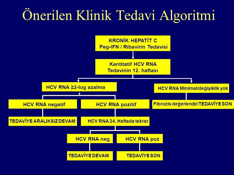 Önerilen Klinik Tedavi Algoritmi