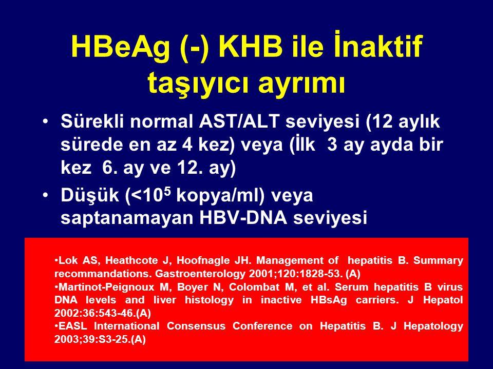 HBeAg (-) KHB ile İnaktif taşıyıcı ayrımı