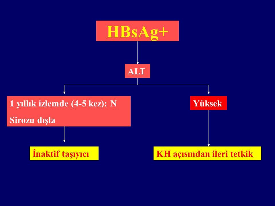 HBsAg+ ALT 1 yıllık izlemde (4-5 kez): N Sirozu dışla Yüksek