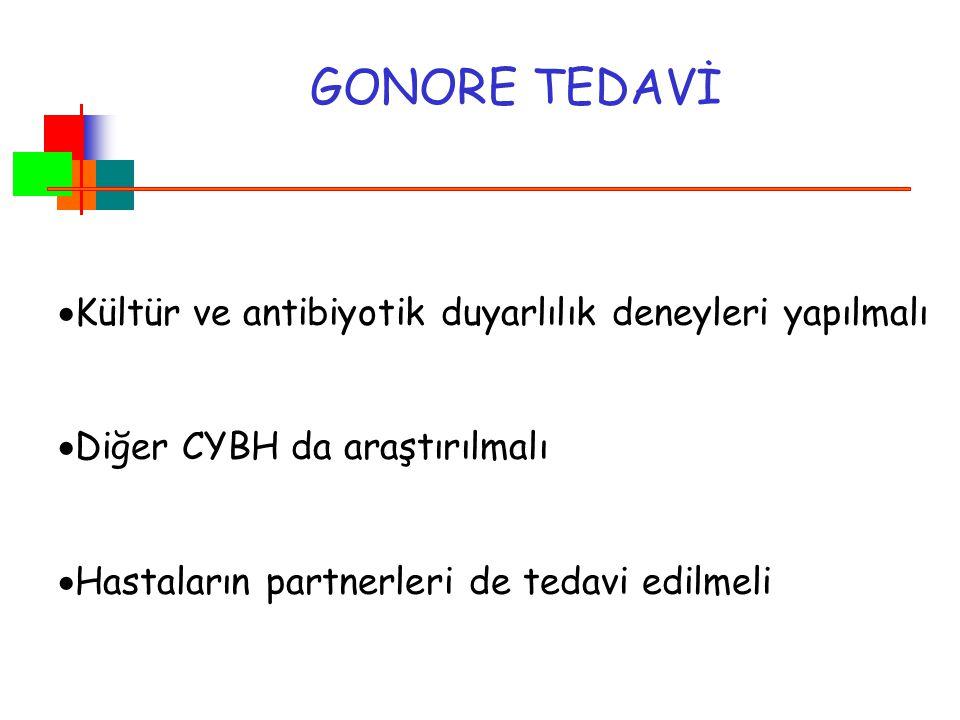 GONORE TEDAVİ Kültür ve antibiyotik duyarlılık deneyleri yapılmalı