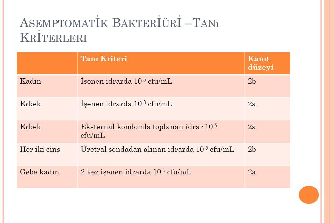 Asemptomatİk Bakterİürİ –Tanı Krİterleri