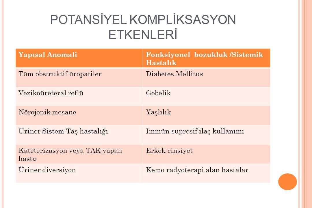 POTANSİYEL KOMPLİKSASYON ETKENLERİ