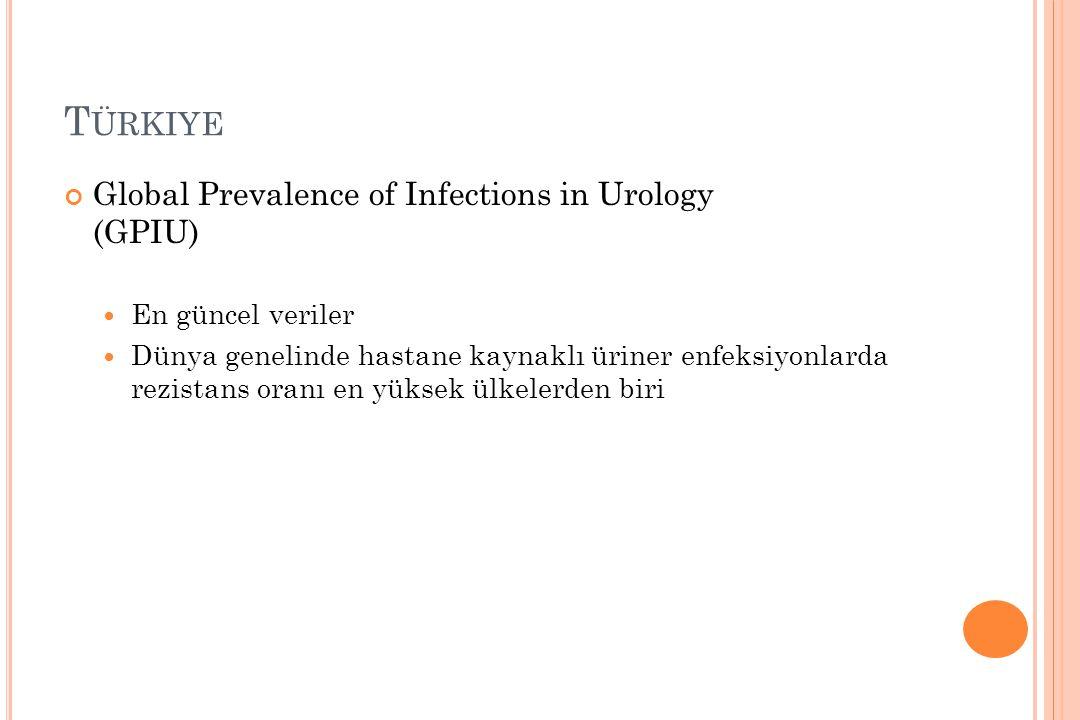 Türkiye Global Prevalence of Infections in Urology (GPIU)