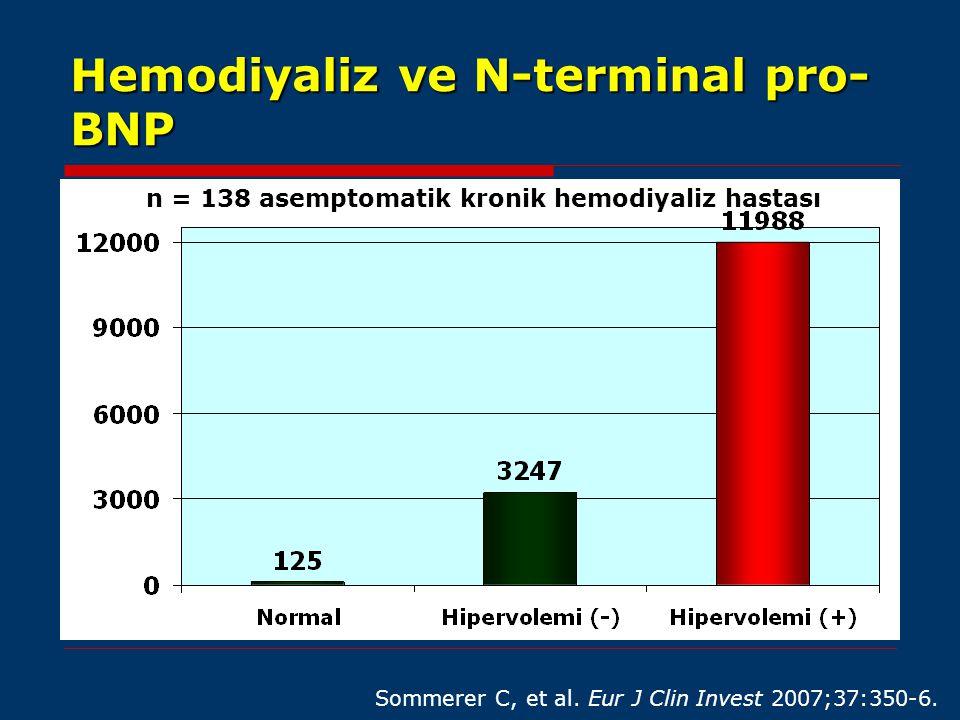 Hemodiyaliz ve N-terminal pro-BNP