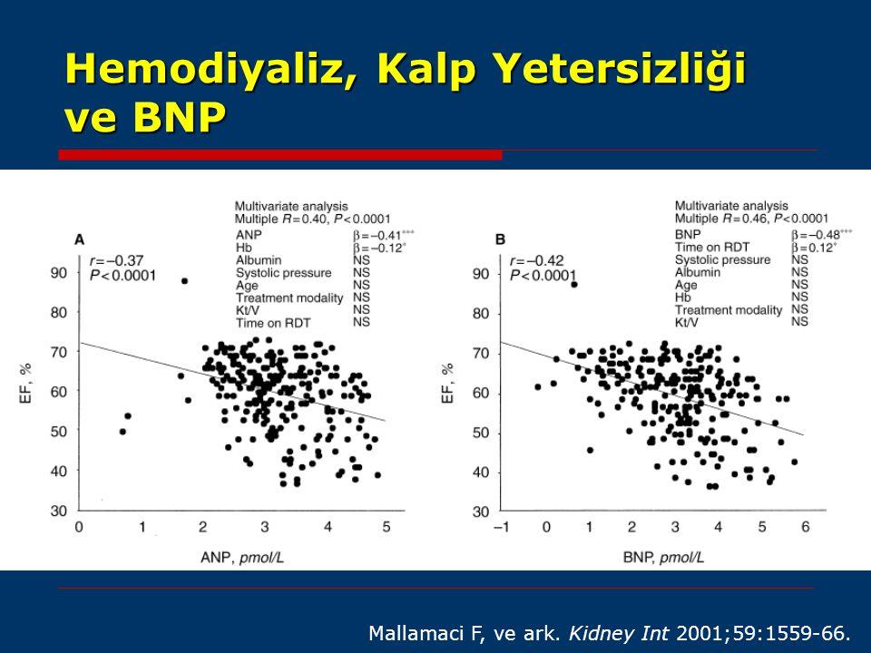 Hemodiyaliz, Kalp Yetersizliği ve BNP