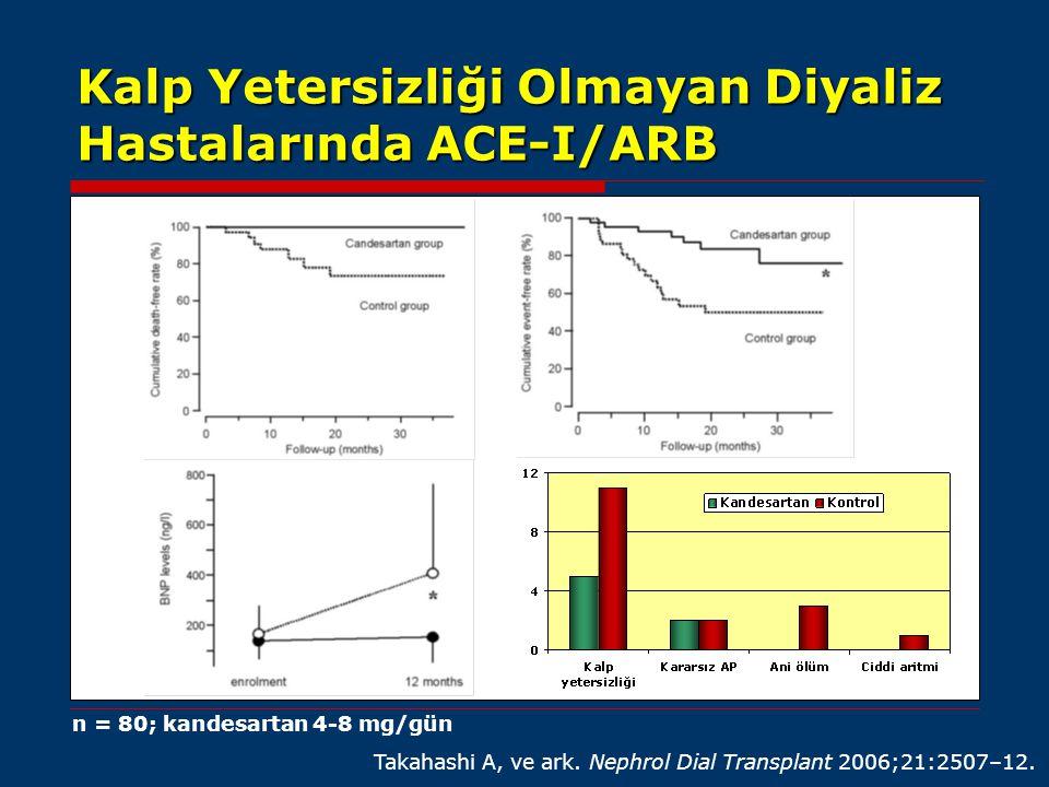 Kalp Yetersizliği Olmayan Diyaliz Hastalarında ACE-I/ARB