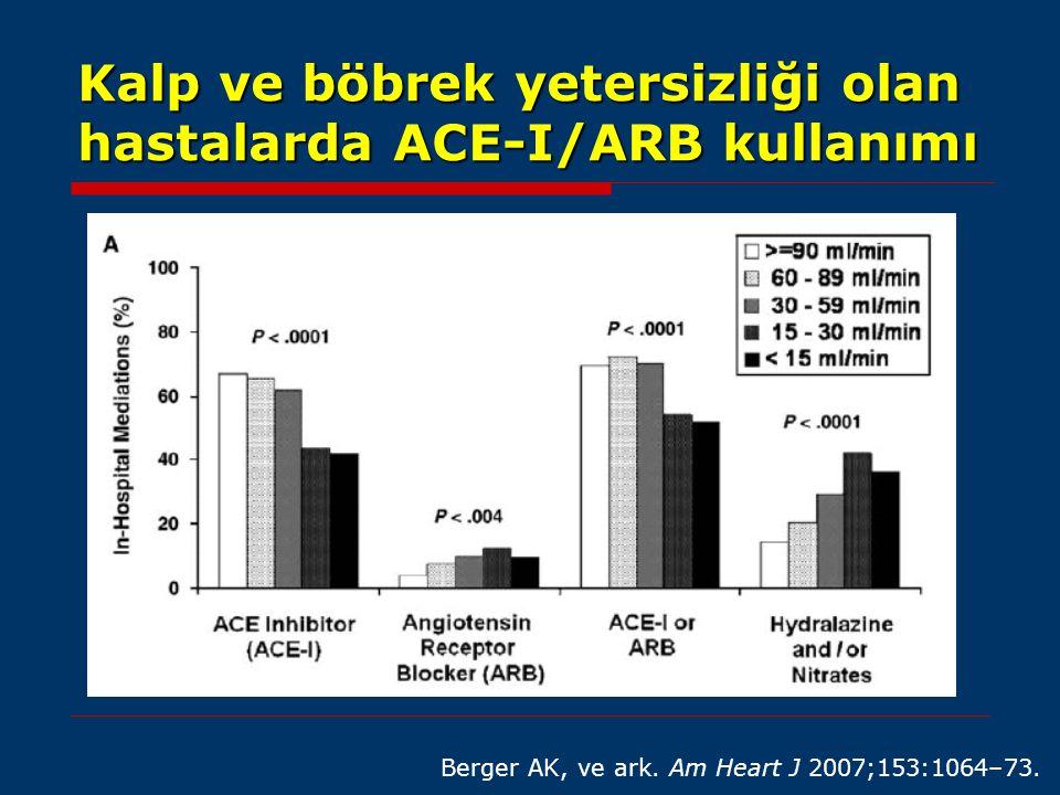 Kalp ve böbrek yetersizliği olan hastalarda ACE-I/ARB kullanımı