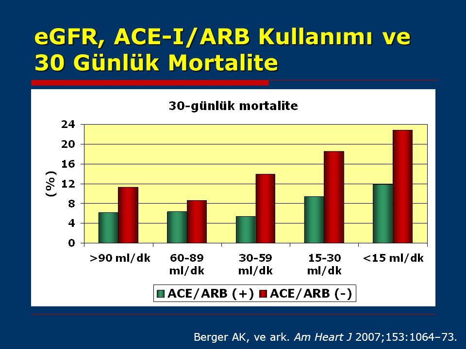 eGFR, ACE-I/ARB Kullanımı ve 30 Günlük Mortalite
