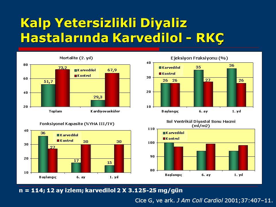 Kalp Yetersizlikli Diyaliz Hastalarında Karvedilol - RKÇ