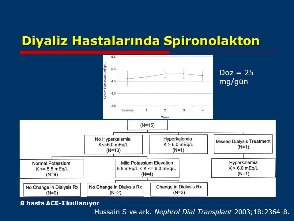 Diyaliz Hastalarında Spironolakton