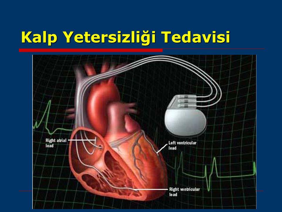 Kalp Yetersizliği Tedavisi