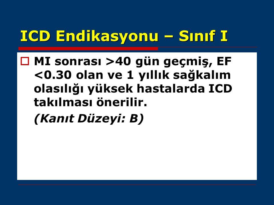 ICD Endikasyonu – Sınıf I