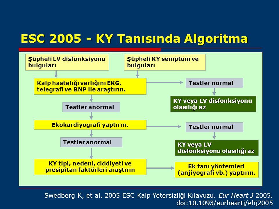 ESC 2005 - KY Tanısında Algoritma