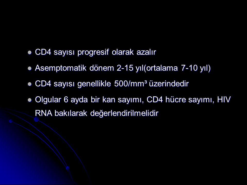 CD4 sayısı progresif olarak azalır
