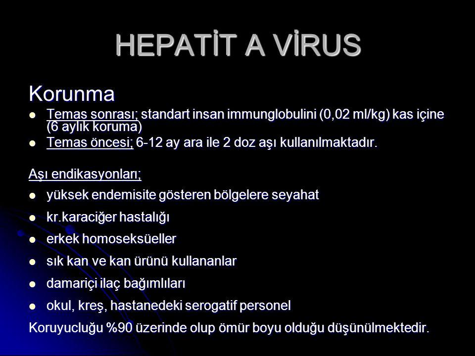 HEPATİT A VİRUS Korunma