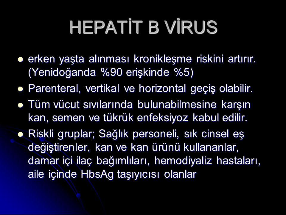 HEPATİT B VİRUS erken yaşta alınması kronikleşme riskini artırır. (Yenidoğanda %90 erişkinde %5) Parenteral, vertikal ve horizontal geçiş olabilir.