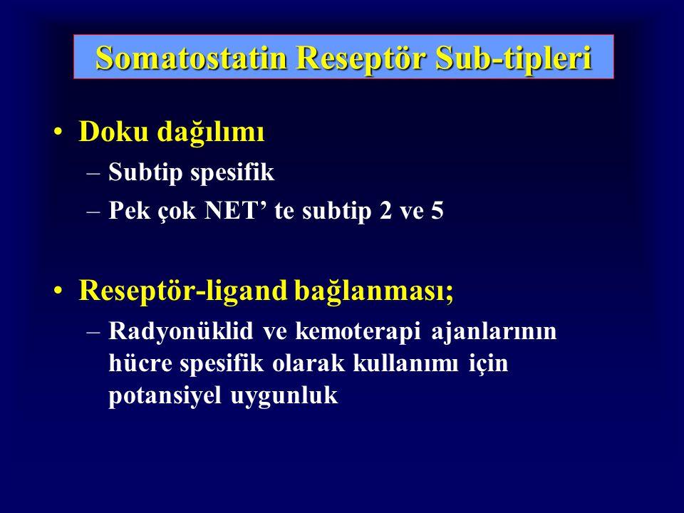 Somatostatin Reseptör Sub-tipleri