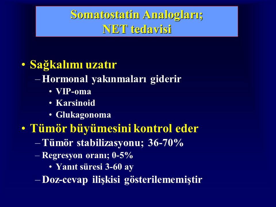 Somatostatin Analogları; NET tedavisi