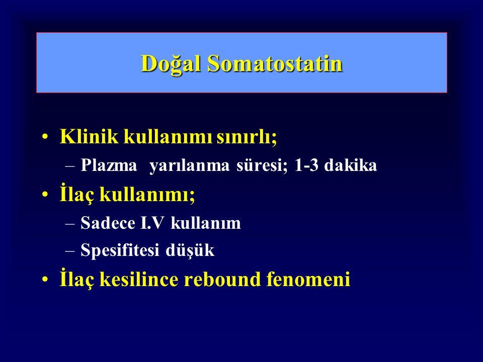 Doğal Somatostatin Klinik kullanımı sınırlı; İlaç kullanımı;