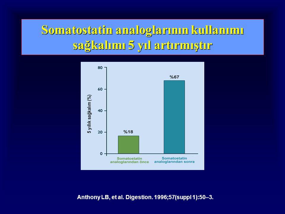 Somatostatin analoglarının kullanımı sağkalımı 5 yıl artırmıştır