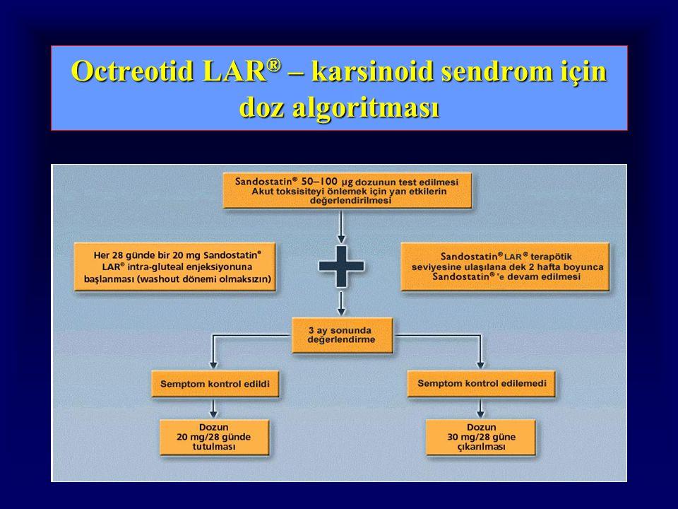 Octreotid LAR® – karsinoid sendrom için doz algoritması