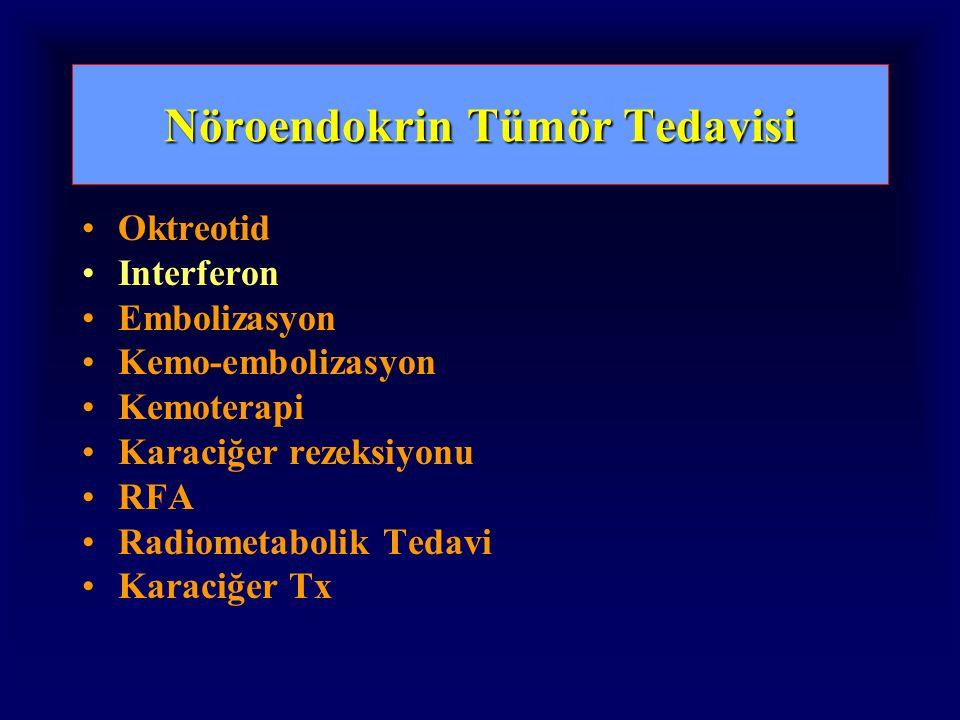 Nöroendokrin Tümör Tedavisi