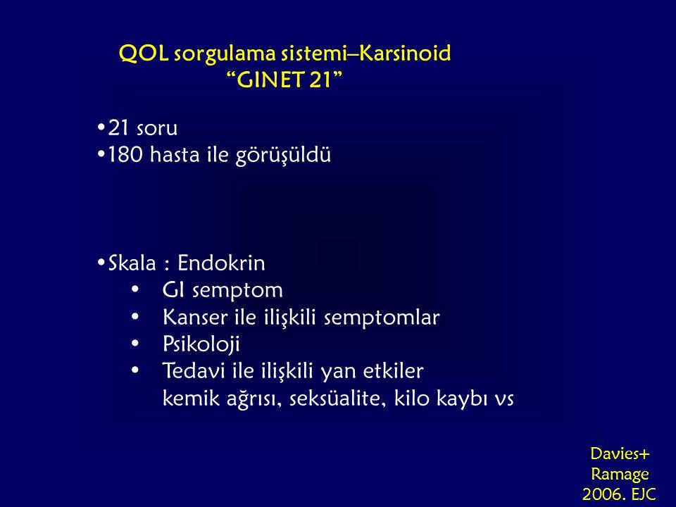 QOL sorgulama sistemi–Karsinoid