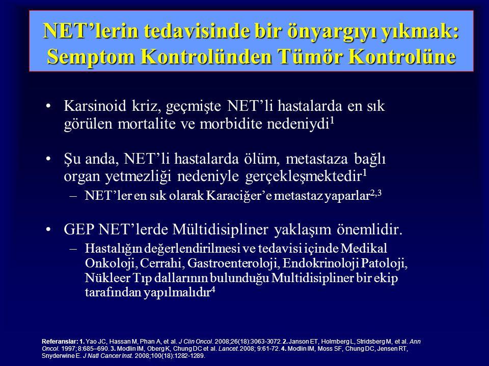 NET'lerin tedavisinde bir önyargıyı yıkmak: Semptom Kontrolünden Tümör Kontrolüne