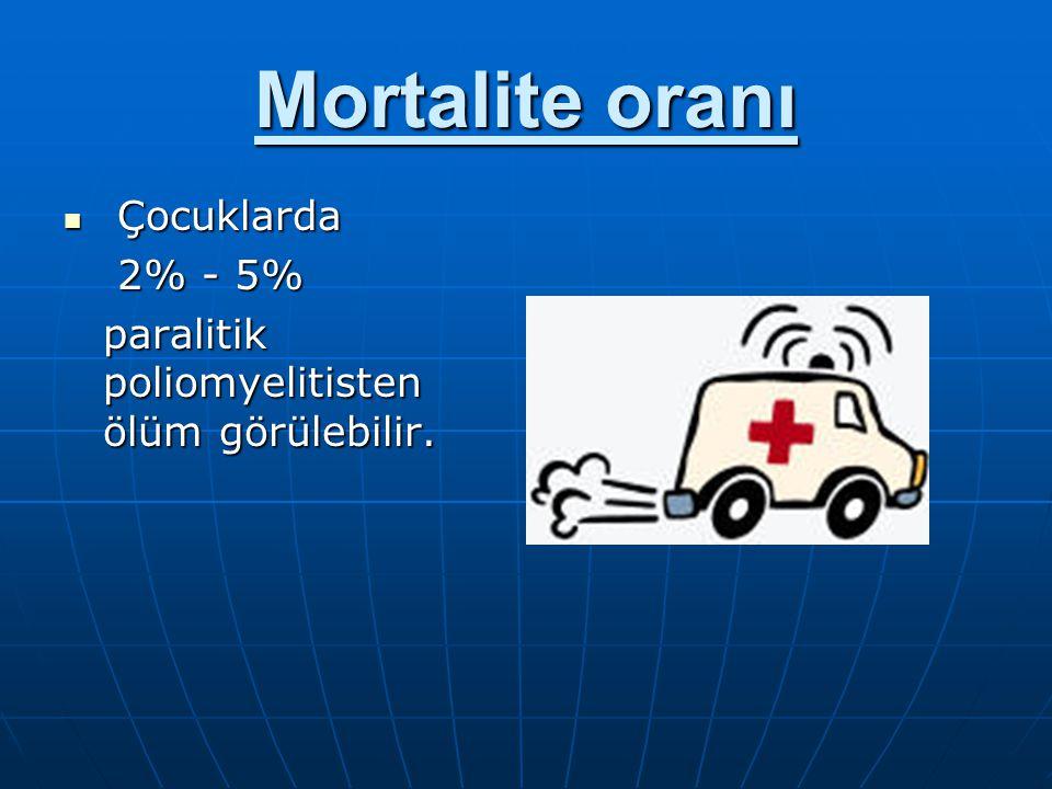 Mortalite oranı Çocuklarda 2% - 5%