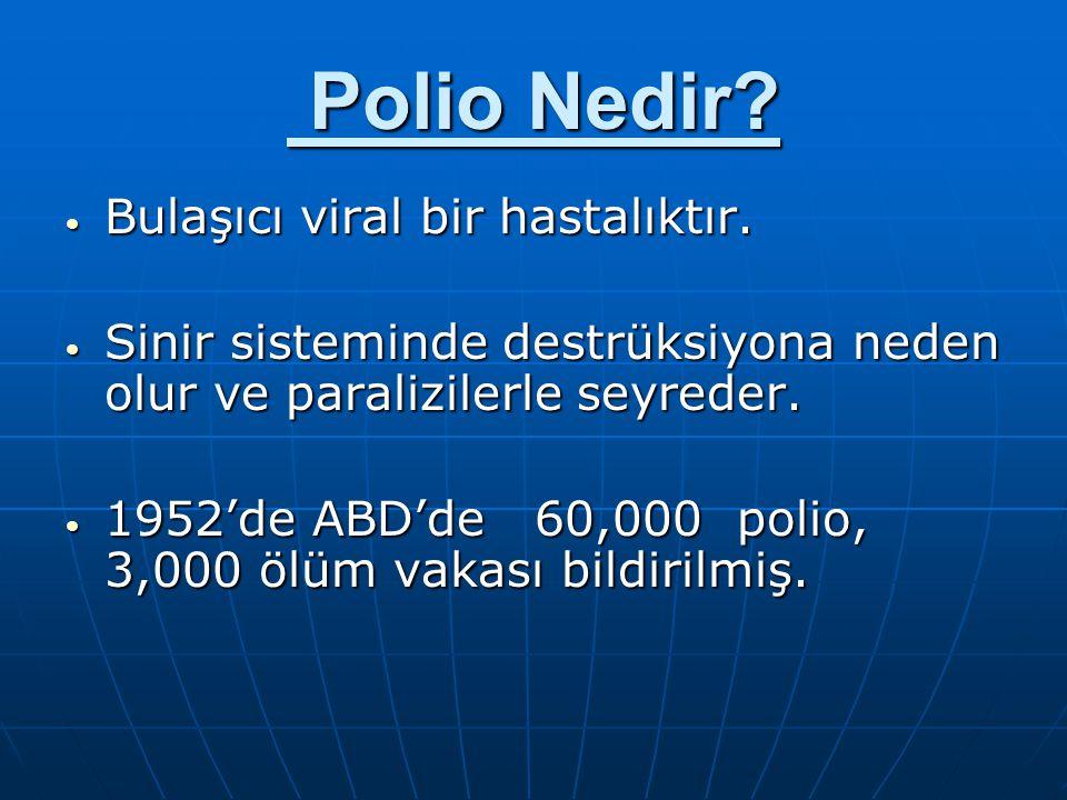 Polio Nedir Bulaşıcı viral bir hastalıktır.