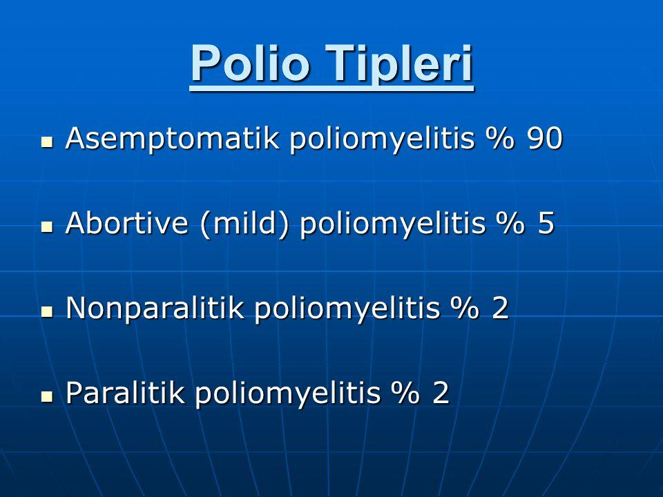 Polio Tipleri Asemptomatik poliomyelitis % 90
