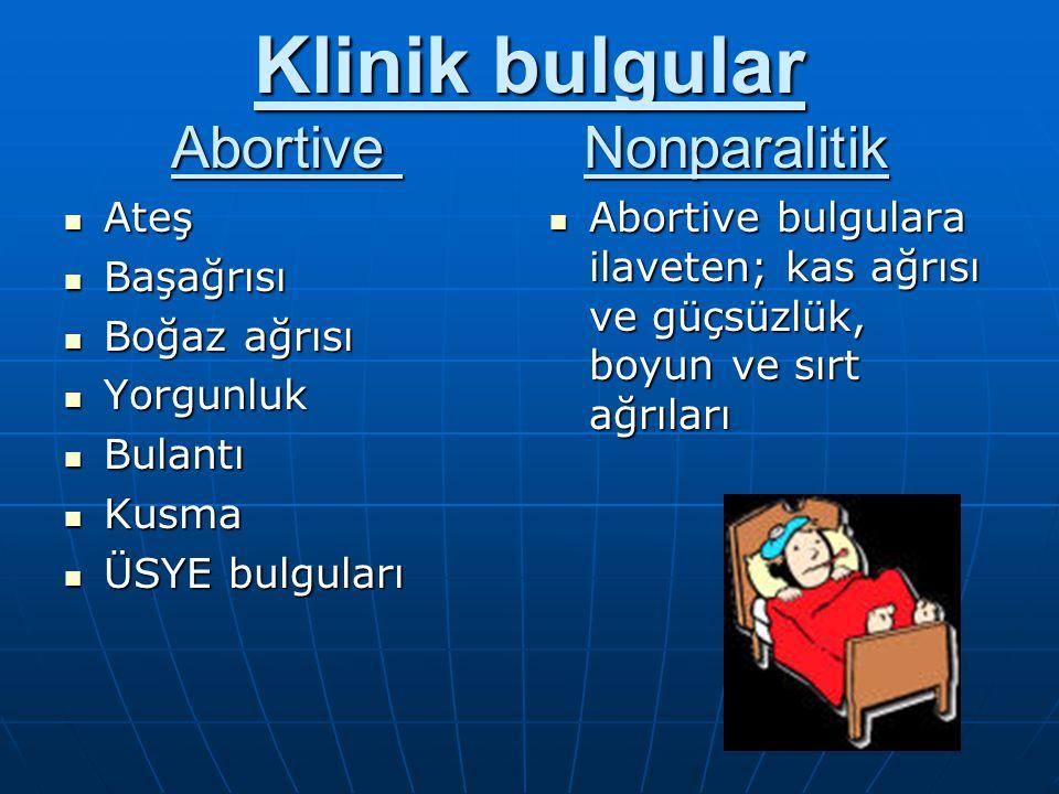 Klinik bulgular Abortive Nonparalitik