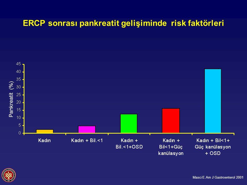 ERCP sonrası pankreatit gelişiminde risk faktörleri