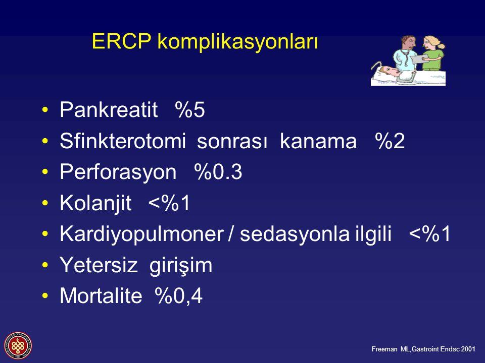 ERCP komplikasyonları
