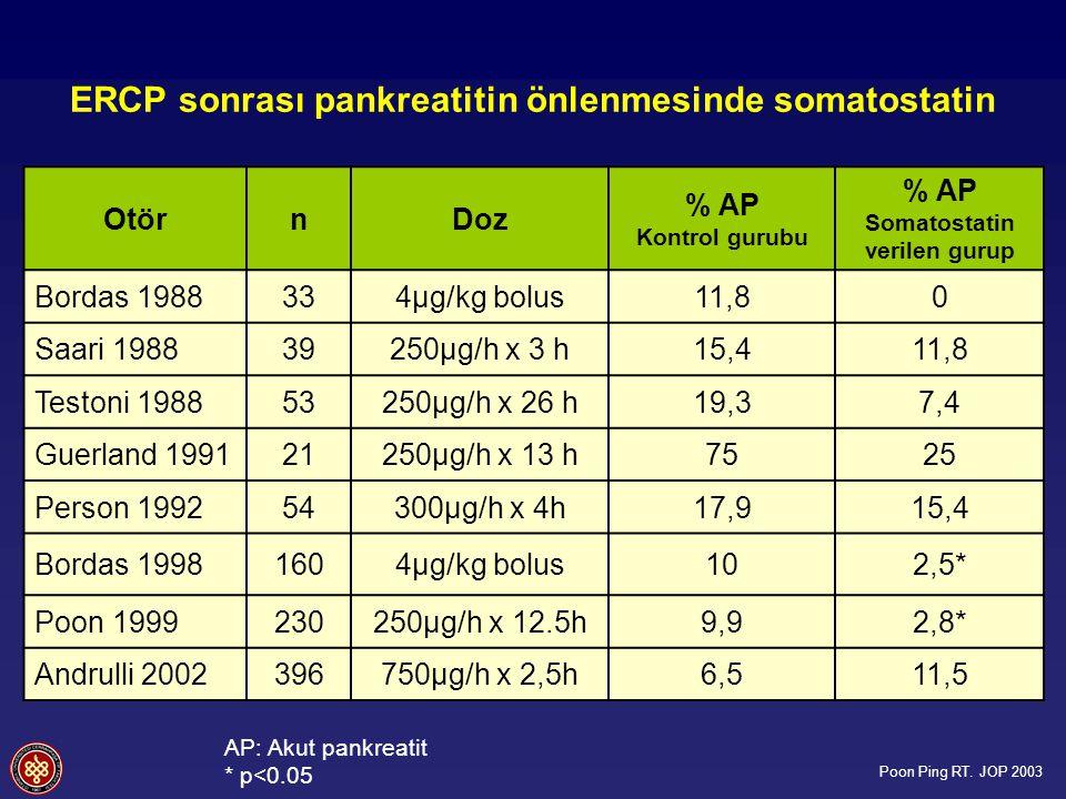 ERCP sonrası pankreatitin önlenmesinde somatostatin