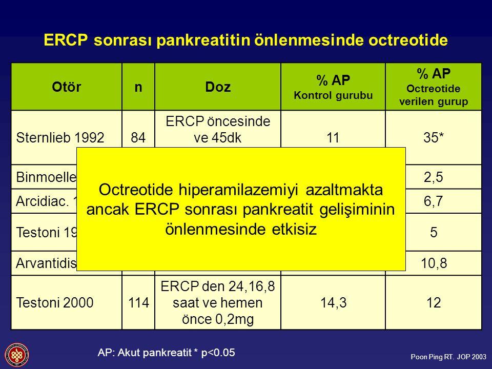 ERCP sonrası pankreatitin önlenmesinde octreotide