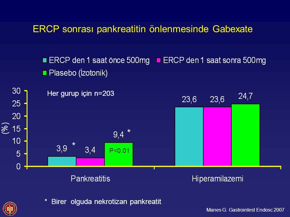 ERCP sonrası pankreatitin önlenmesinde Gabexate