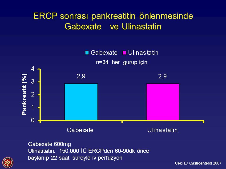 ERCP sonrası pankreatitin önlenmesinde Gabexate ve Ulinastatin