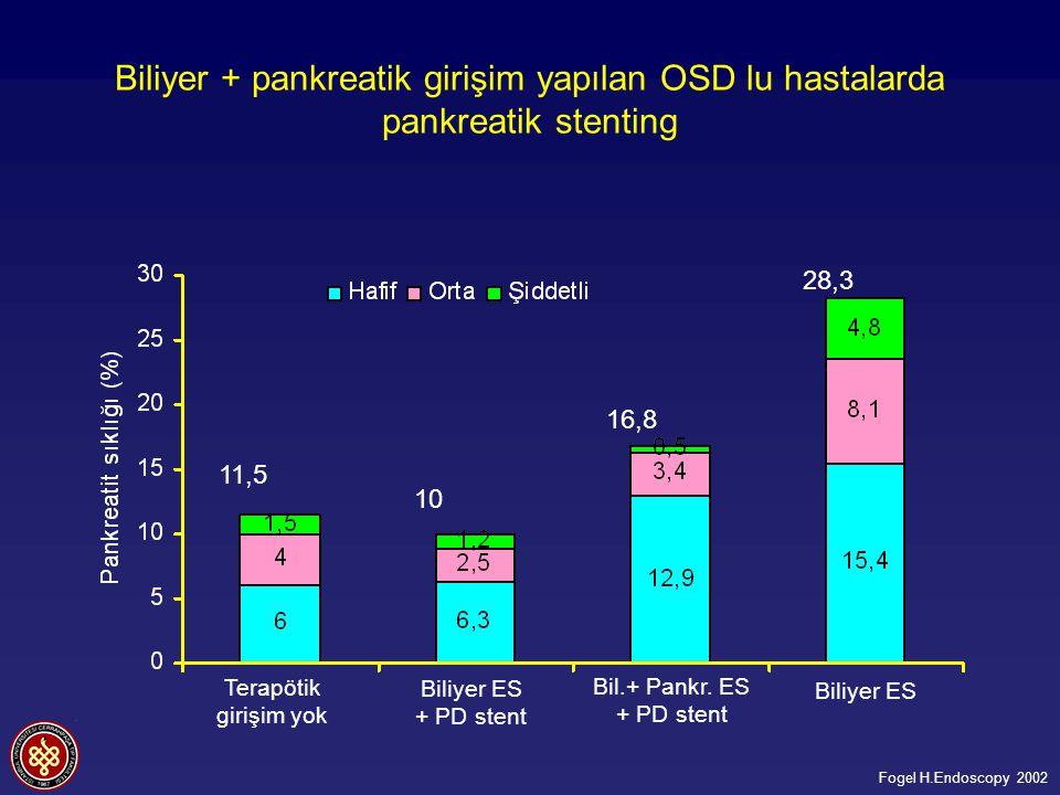 Biliyer + pankreatik girişim yapılan OSD lu hastalarda pankreatik stenting