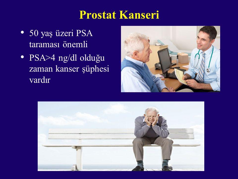 Prostat Kanseri 50 yaş üzeri PSA taraması önemli