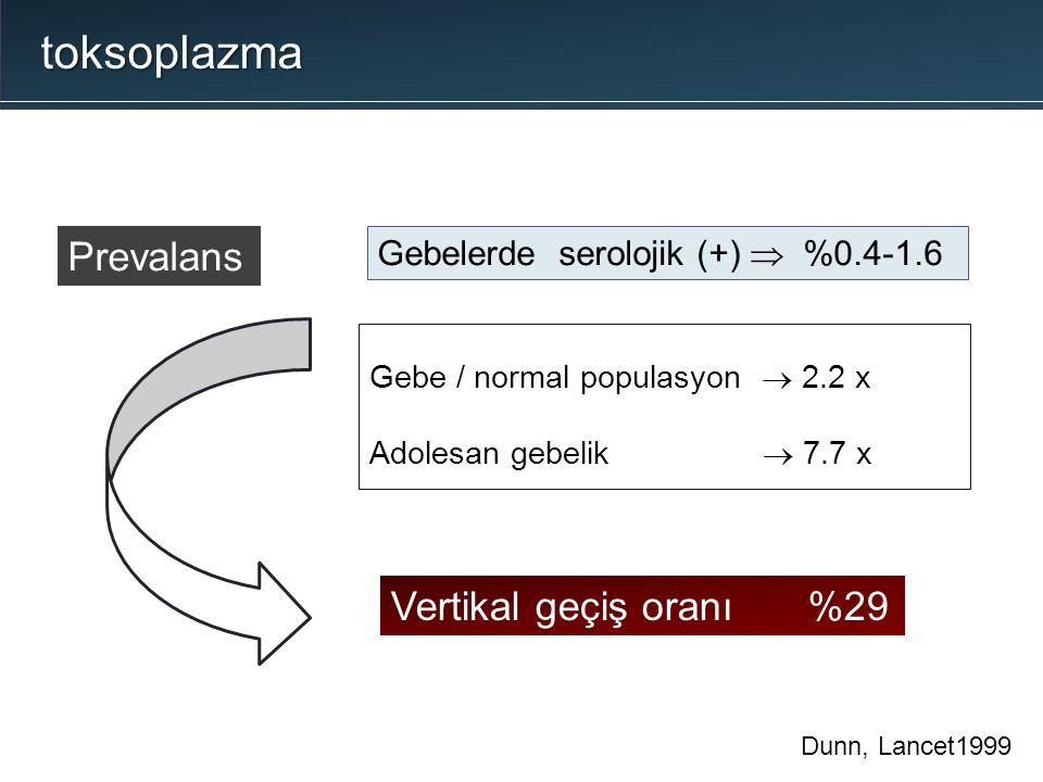 toksoplazma Prevalans Vertikal geçiş oranı %29