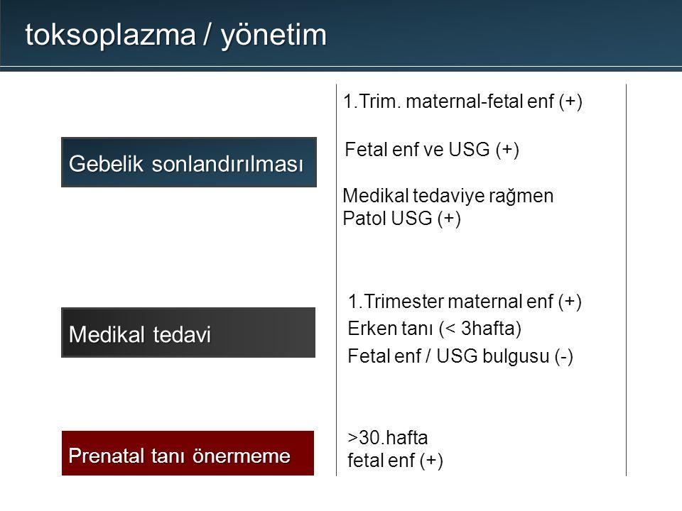 toksoplazma / yönetim Gebelik sonlandırılması Medikal tedavi