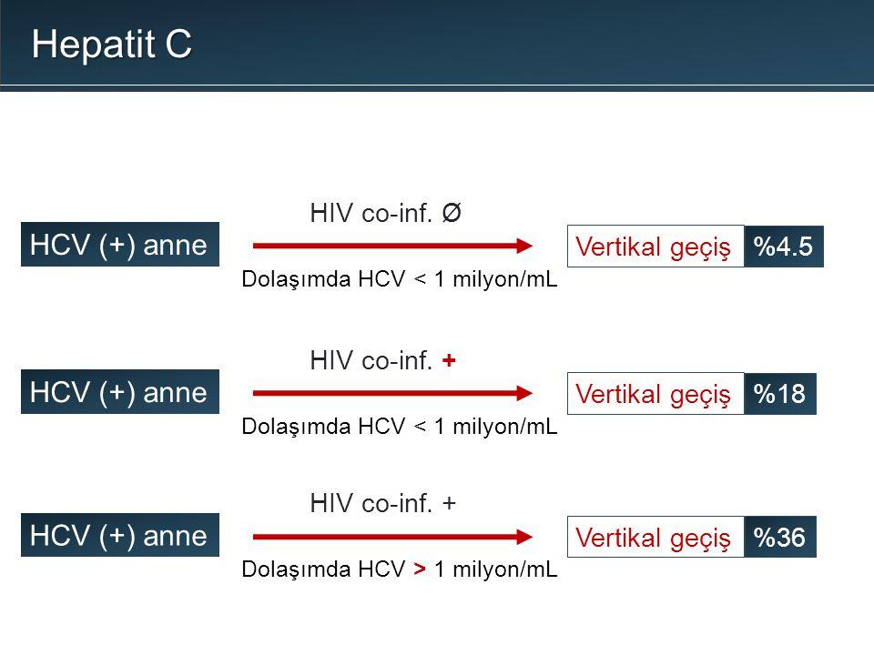Hepatit C HCV (+) anne HCV (+) anne HCV (+) anne Vertikal geçiş