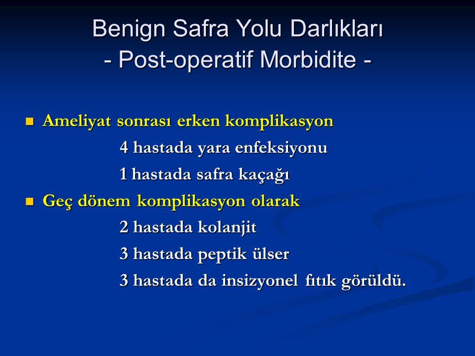 Benign Safra Yolu Darlıkları - Post-operatif Morbidite -
