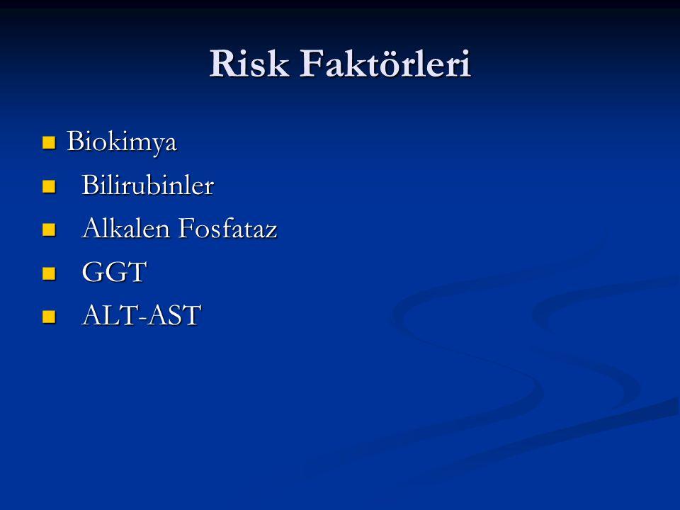 Risk Faktörleri Biokimya Bilirubinler Alkalen Fosfataz GGT ALT-AST