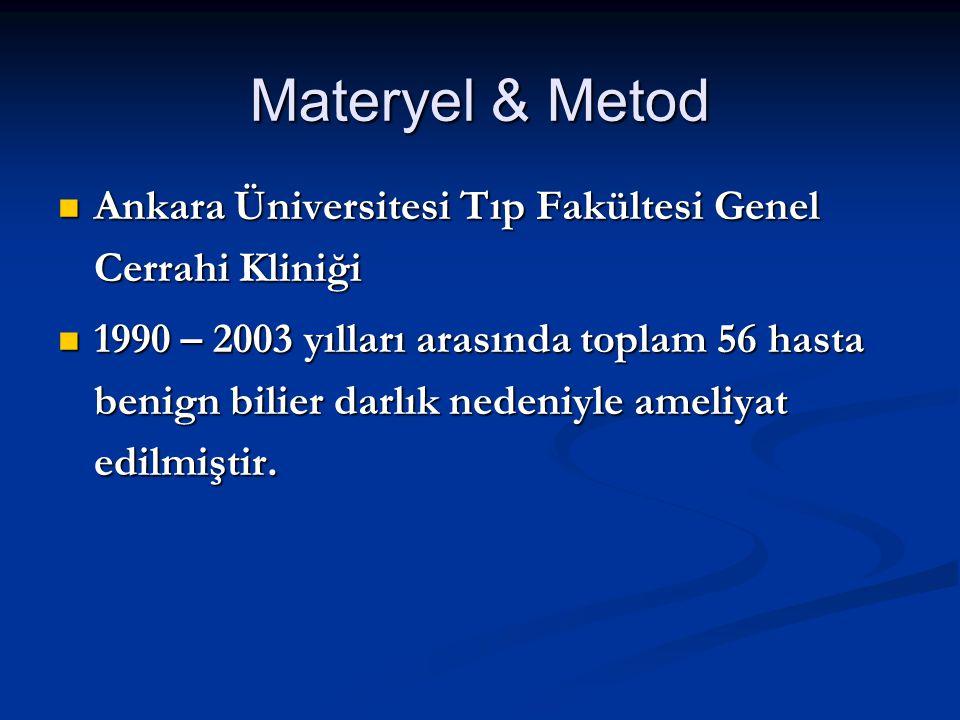 Materyel & Metod Ankara Üniversitesi Tıp Fakültesi Genel Cerrahi Kliniği.